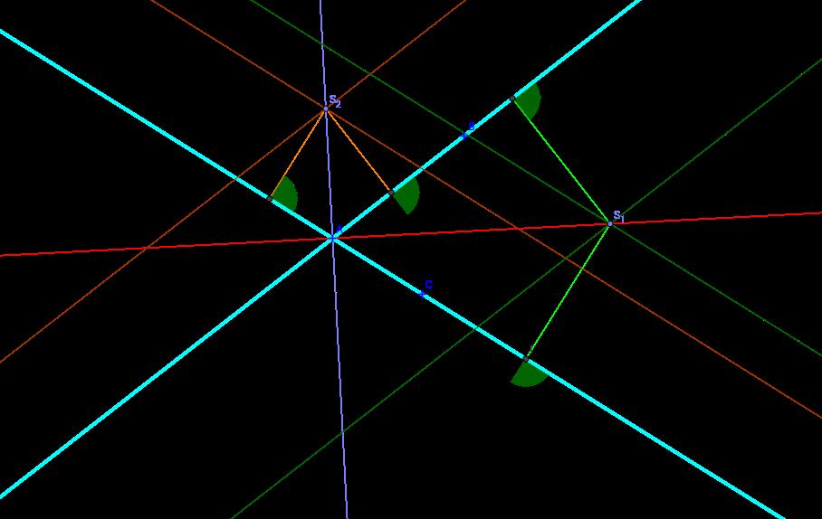 Osa úhlu - vzdálenost od různoběžek