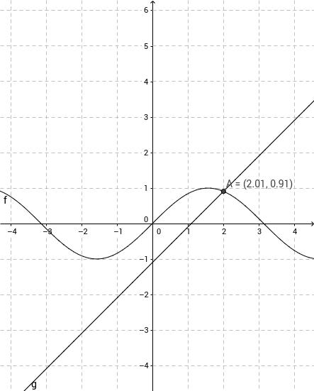 Trigonometrische Gleichungen lösen