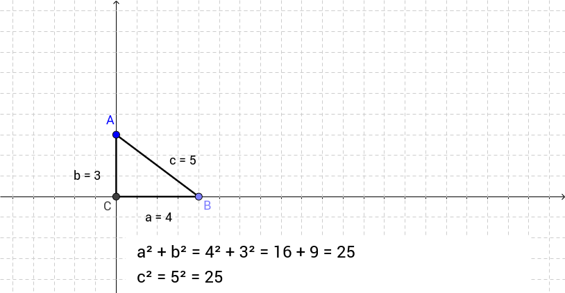 Classifying Triangles from the Pythagorean Theorem