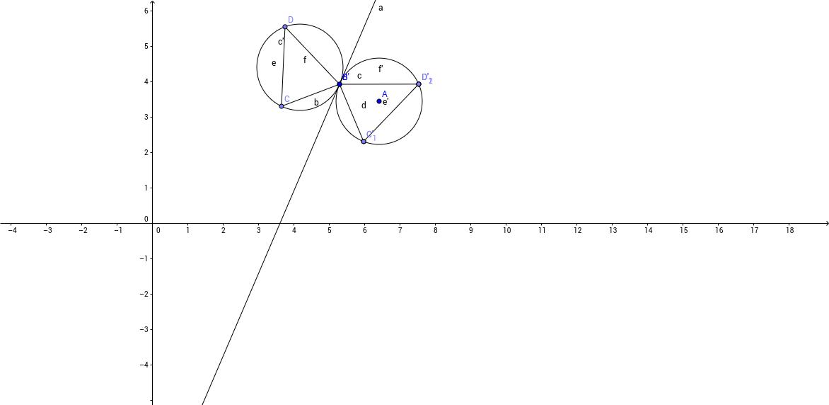 Simetría axial-Introducción