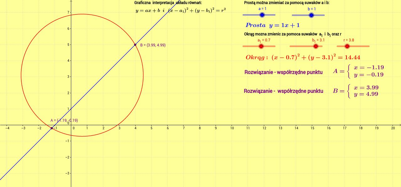 Graficzna interpretacja układu równań