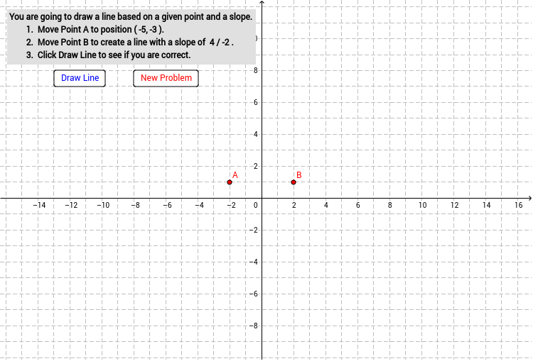 Drawing Lines With Given Slopes : Linear relationship graphing lines using a point and