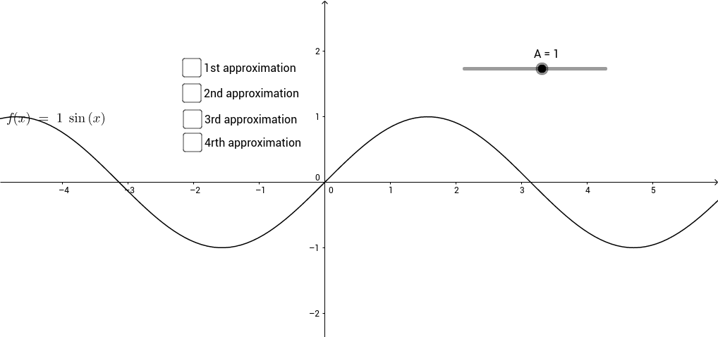 Taylor Polynomial for sin(x) at c=0
