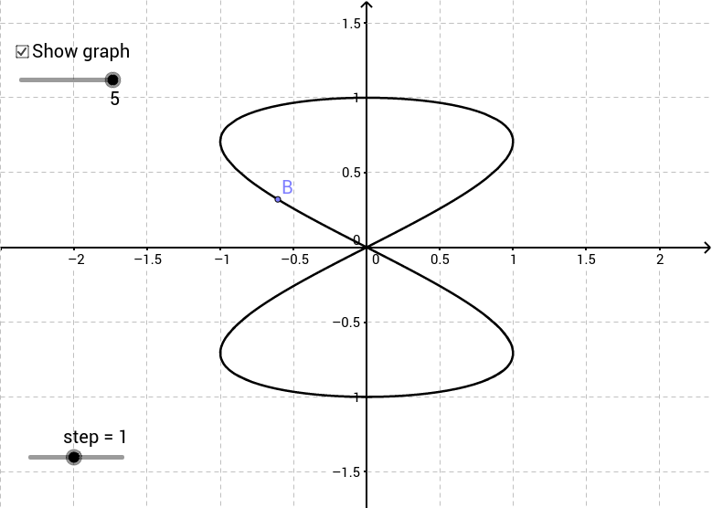 Parametric 4