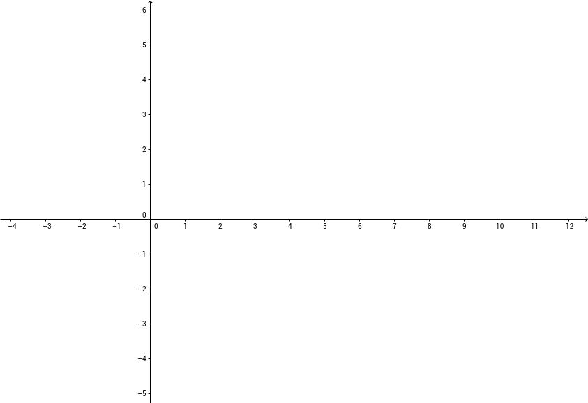 Methoden zur näherungsweisen Bestimmung der Kreiszahl