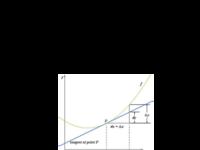 La derivada y las razones de cambio1.pdf