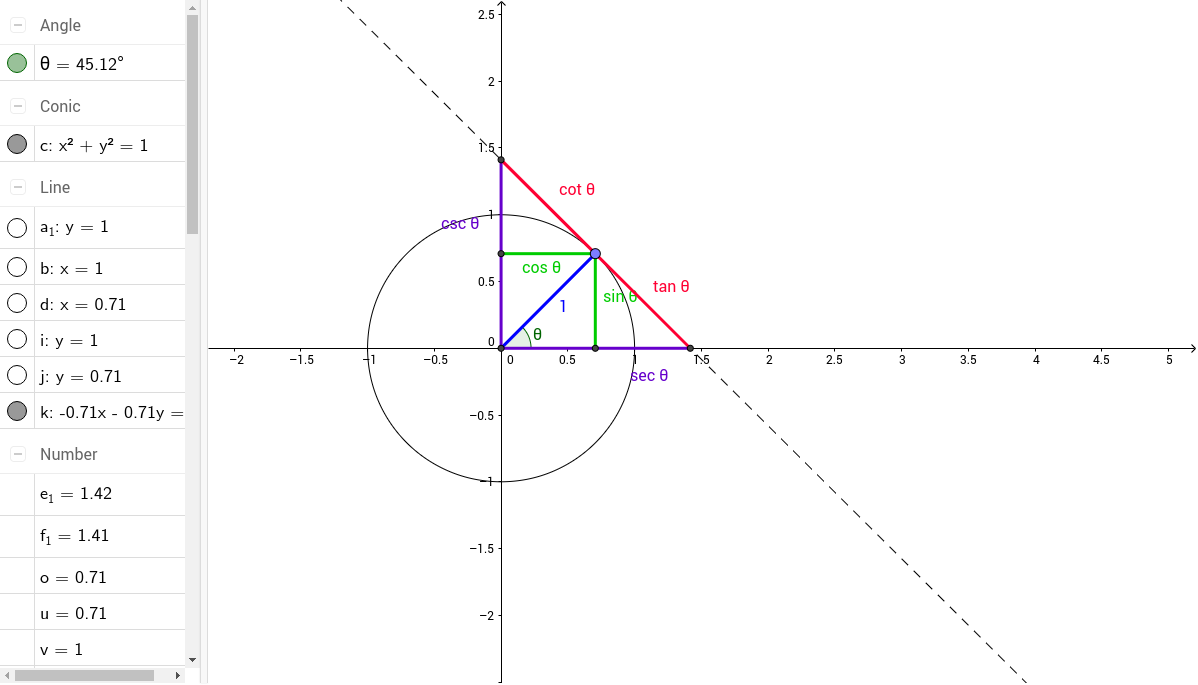 Workbooks inverse trigonometric functions problems worksheets : Basic Trigonometry Worksheet greatest common factor printable ...