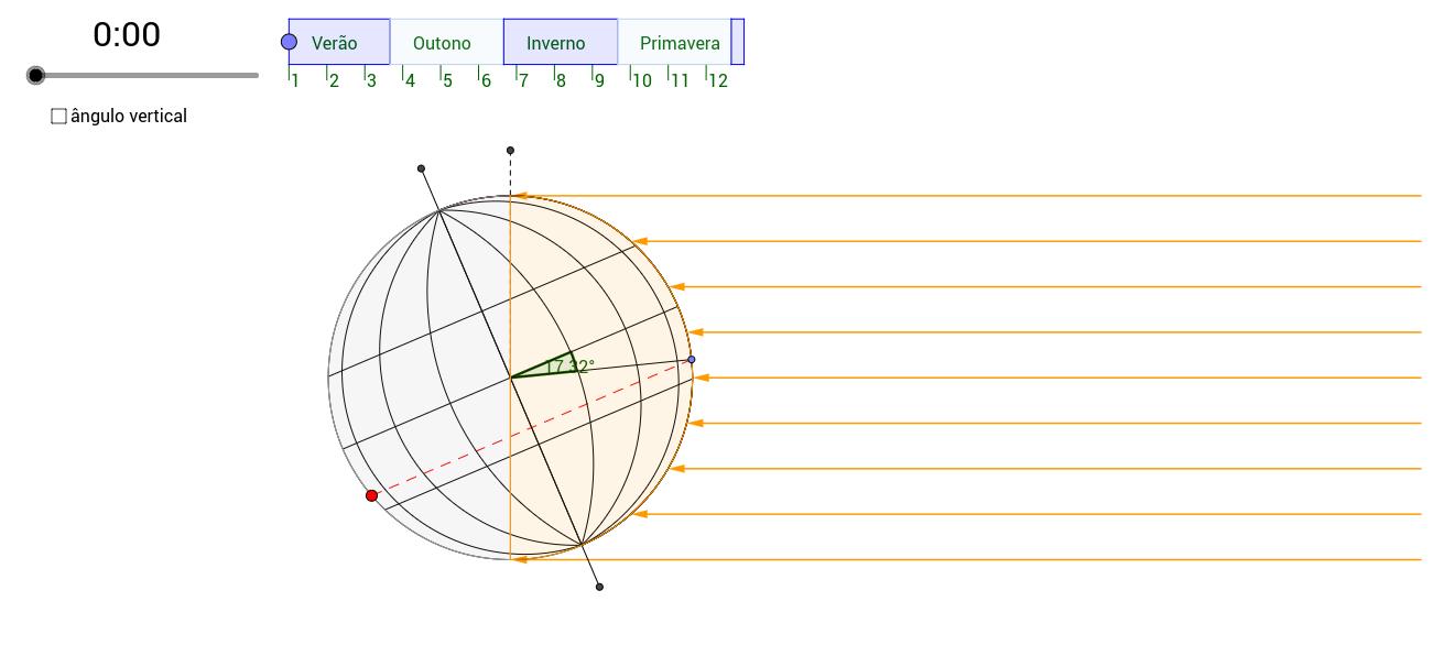 Modelo simples da terra/sol