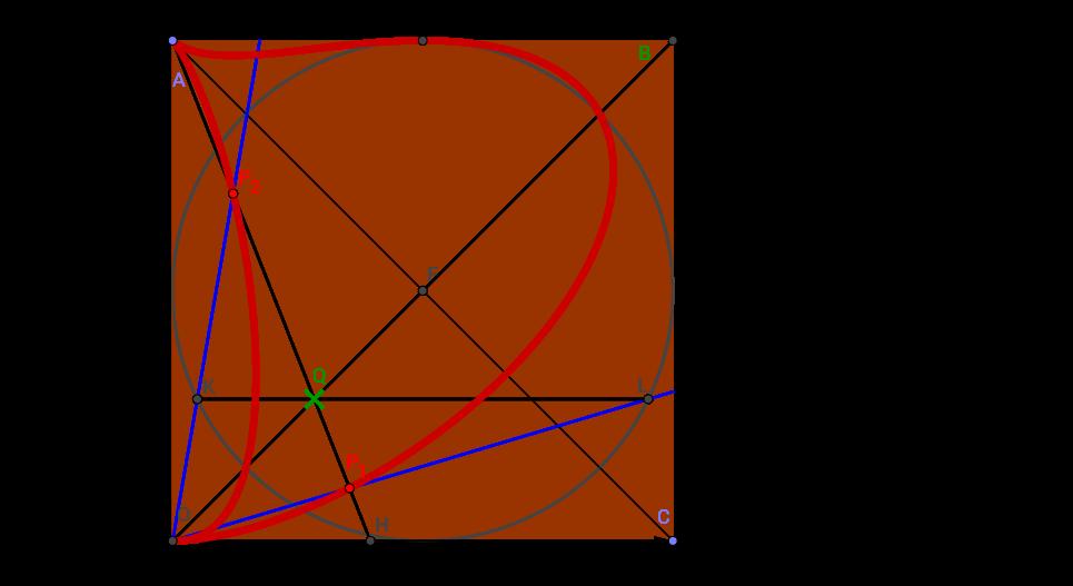 D-Kurve von Wieleitner