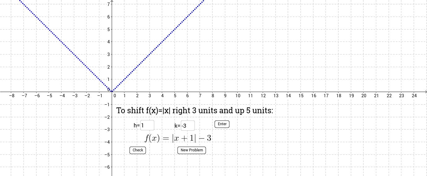 worksheet Horizontal And Vertical Lines Worksheet horizontal and vertical translations practice sheet geogebra view worksheet