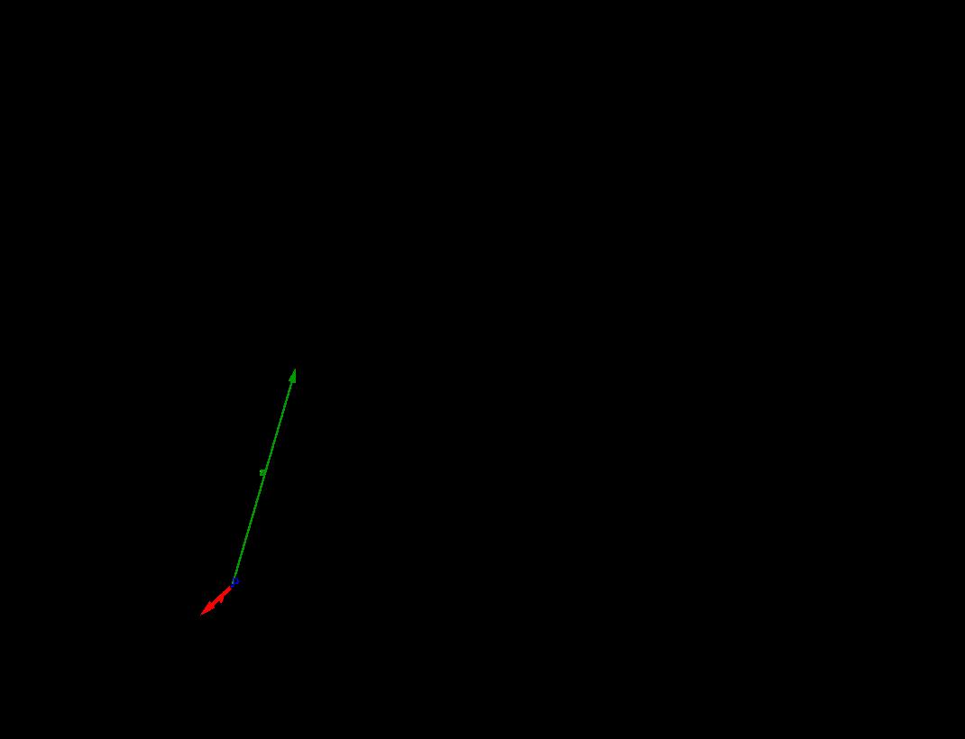 Velocidad y aceleracion para cualquier curva