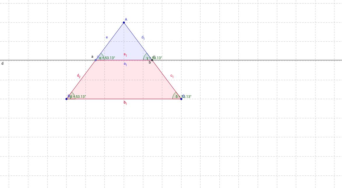 temel orantı teoremi
