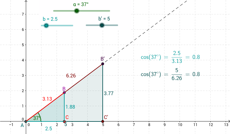 Cosine Values and Nested Triangles