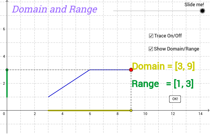 how to find domain range and function