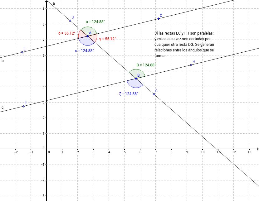 Geometría 01-3