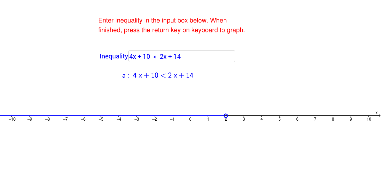Graphing an inequality on a number line GeoGebra – Graphing Inequalities on a Number Line Worksheet