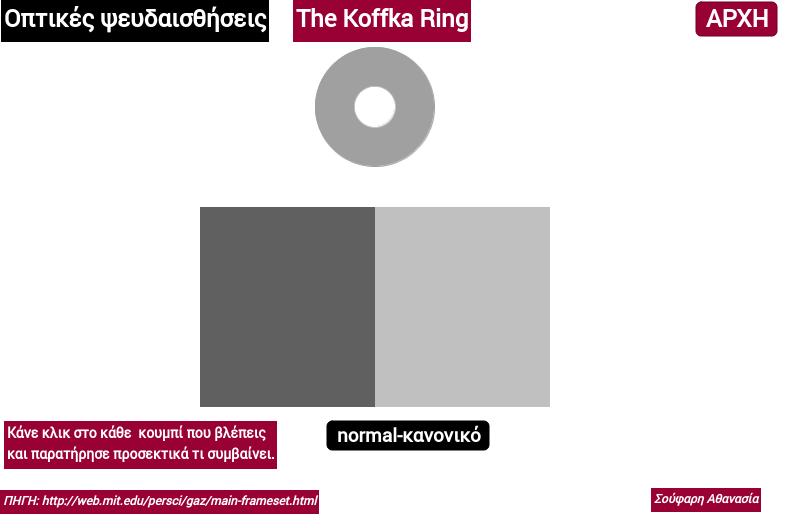 Ο δακτύλιος του Koffka - The Koffka ring