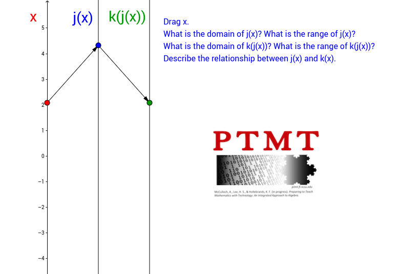 Composite Functions 2c