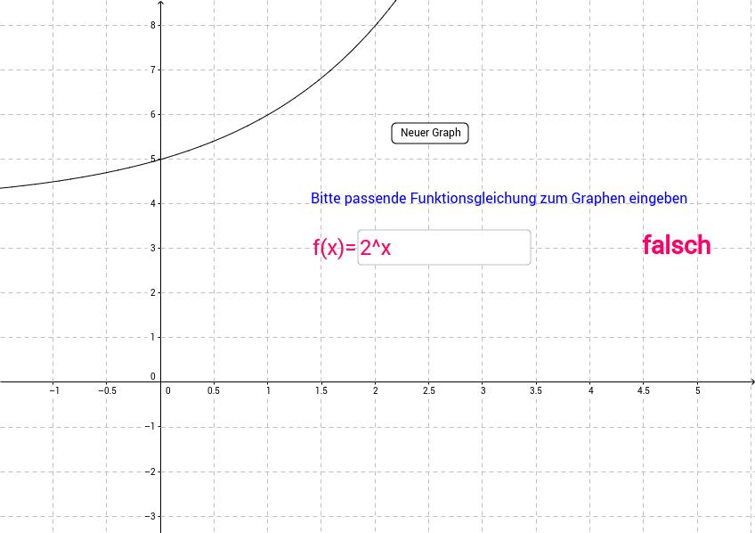 Graphen von Exponentialfunktionen - 3. Übung