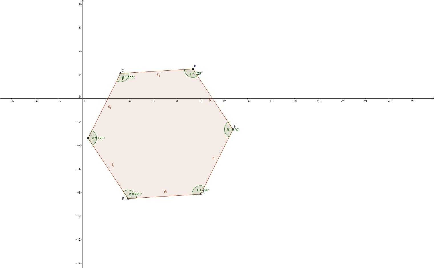 2.2 Hexagon