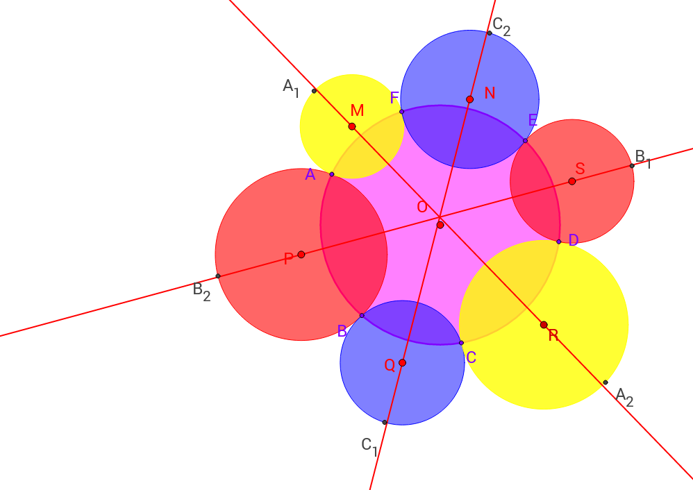 Dao's theorem on six circumcenters
