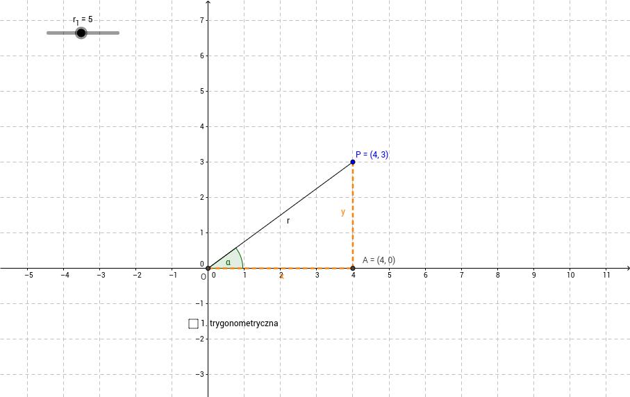 Funkcje trygonometryczne w układzie współrzędnych
