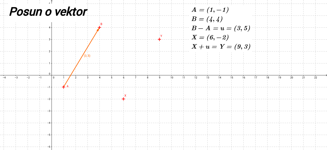 ag_posun_vektoru