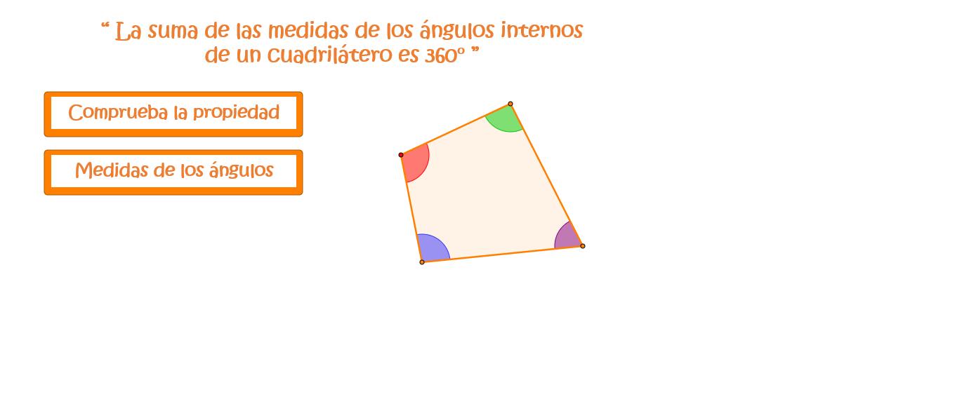 La suma de ángulos internos de un cuadrilátero