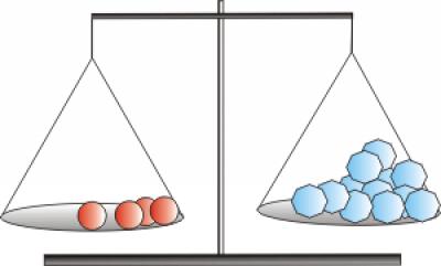 Klas2V MW H9 Lineaire vergelijkingen