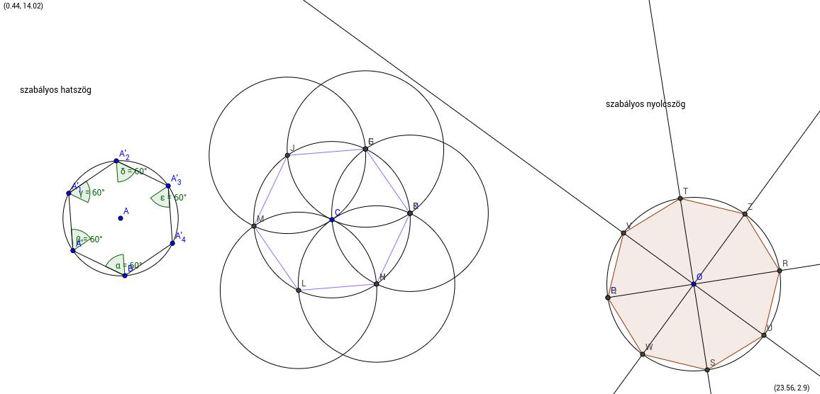 Szabályos sokszögek szerkesztése