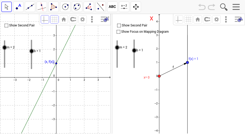 Mapping Diagrams and Graphs of Linear Functions - GeoGebra