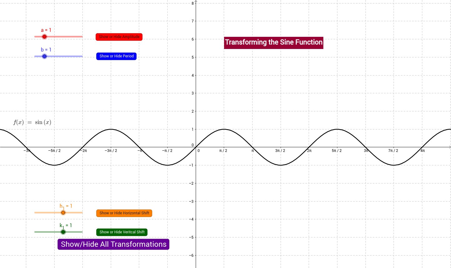 Transforming the Sine Function