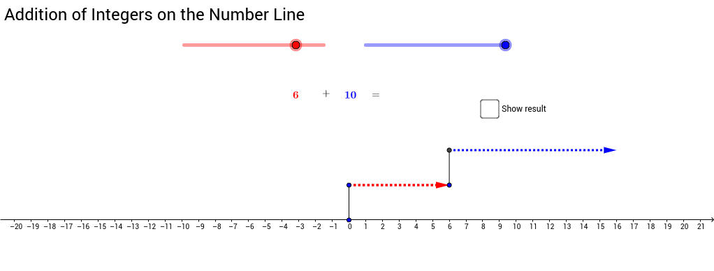 Addition of Integers in the number line