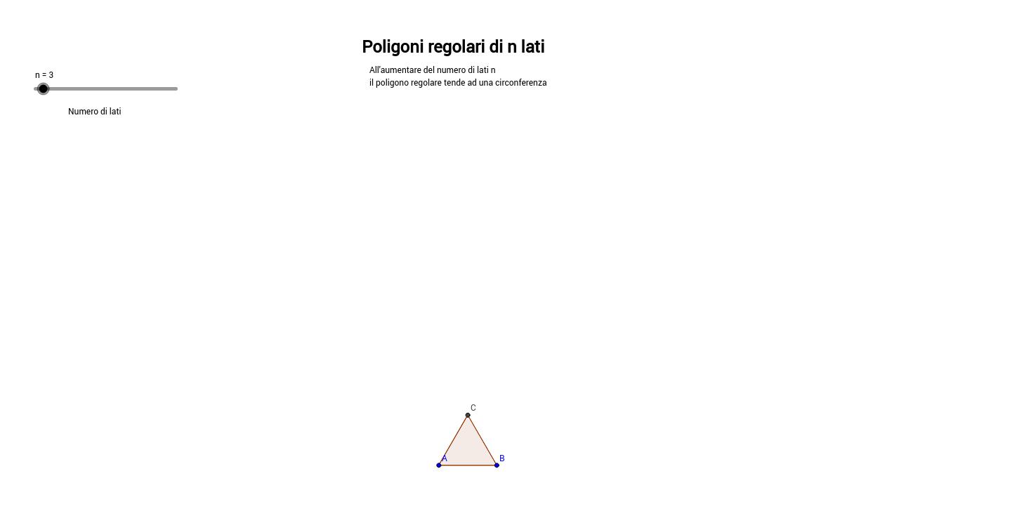 Geometria del piano