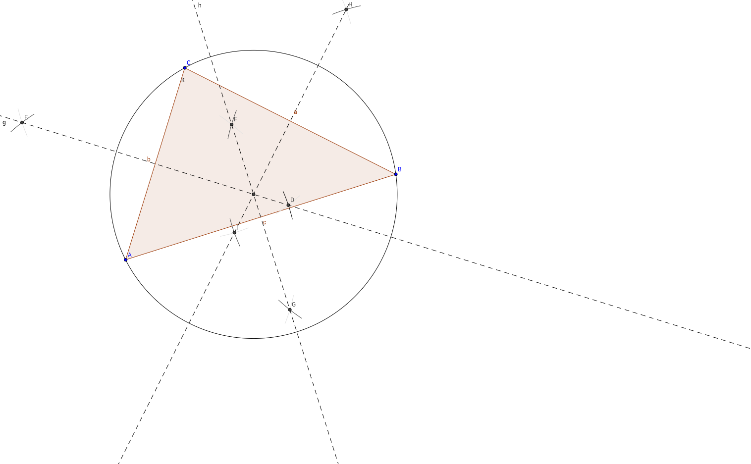 Der Umkreis