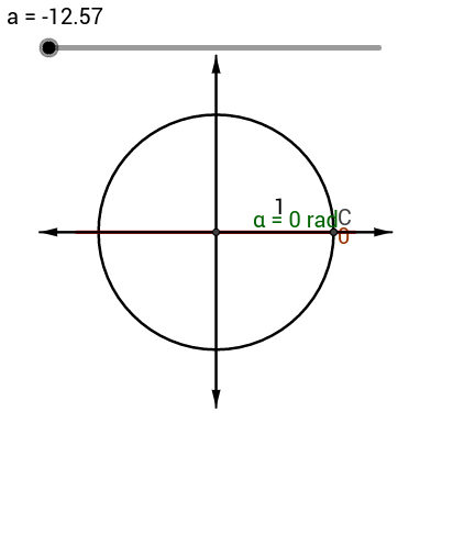 Sine on the Unit Circle in Radians