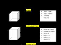 Solidi_geom.pdf