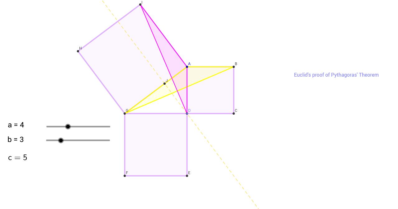 Euclid's proof of Pythagoras' Theorem step 1