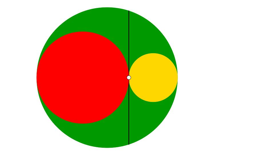 Three Tangent Circles