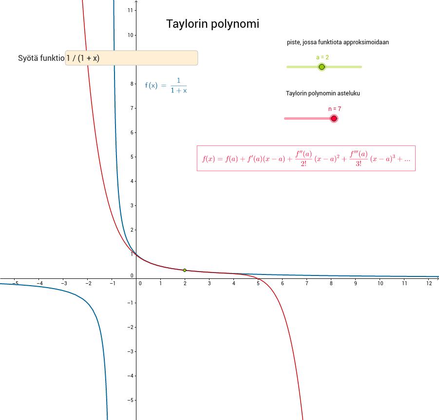 Taylorin polynomi