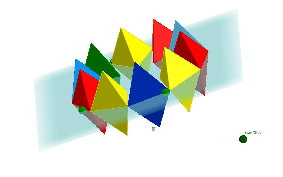 The carousel of tetrahedra