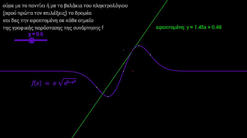 παράγωγος και εφαπτόμενη-2
