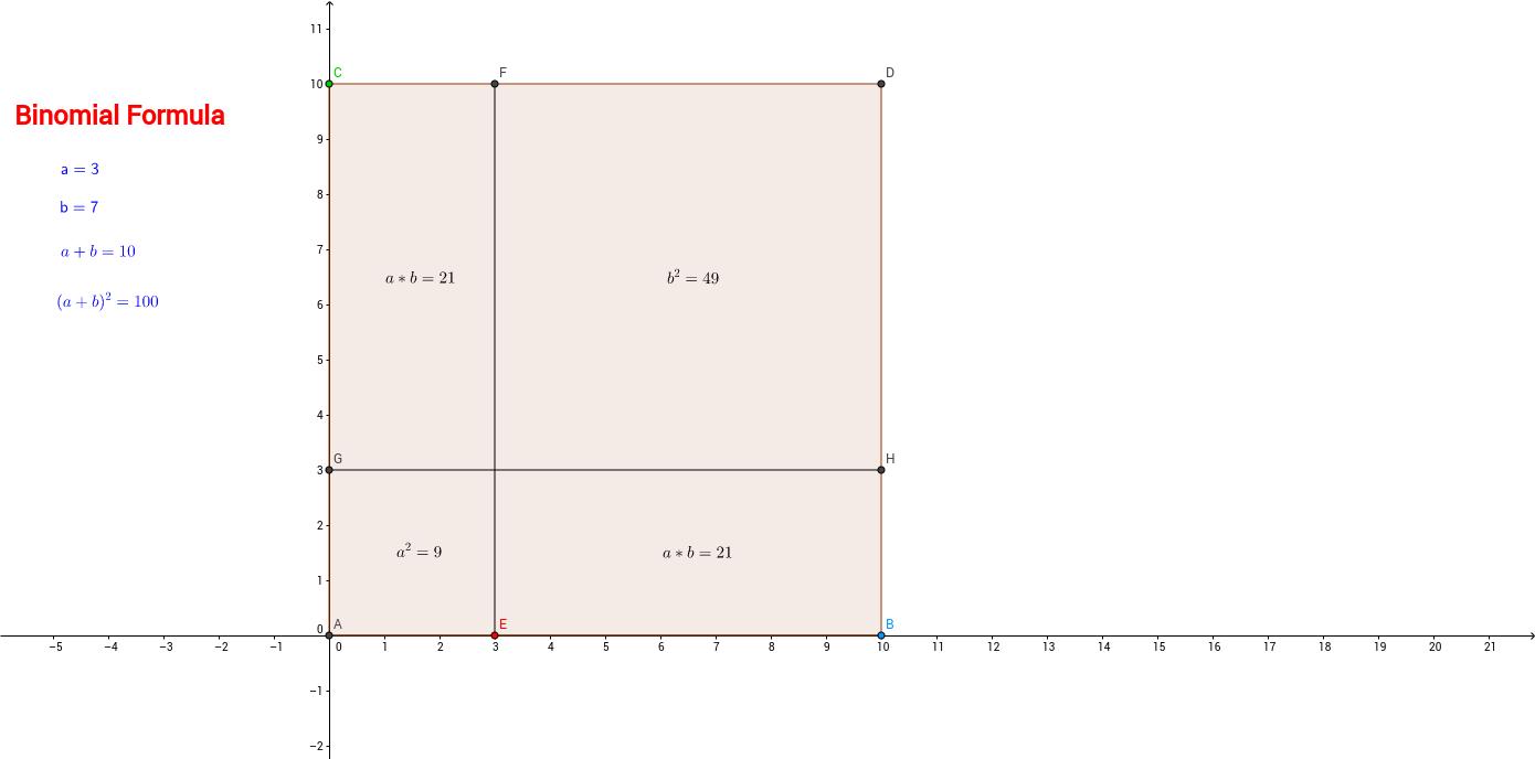 Exploration of the quadratic binomial formula