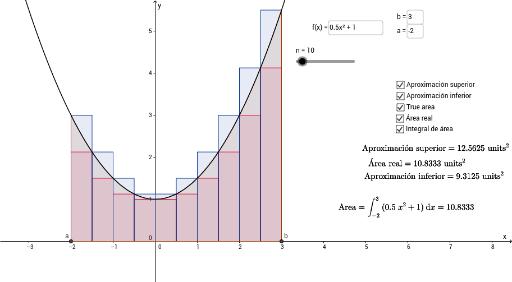 Copia de Upper and lower Riemann Sums GeoGebra – Riemann Sum Worksheet