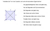 Quadrat - Eigenschaften