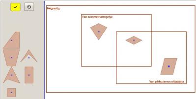 Négyszögek osztályozása 9. Tengelyesen szimmetrikusak