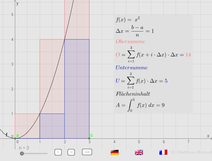 Riemannsche Summen 2