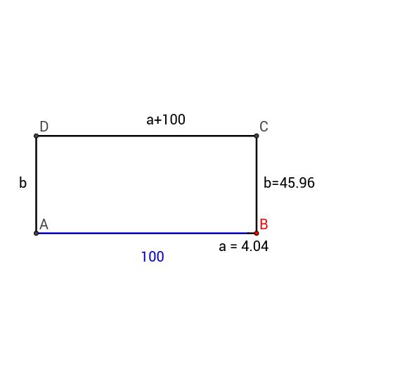 Maximale Fläche für ein rechteckiges Grundstück