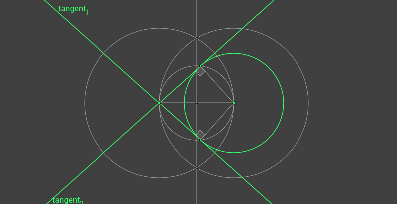 tangent lines to a circle