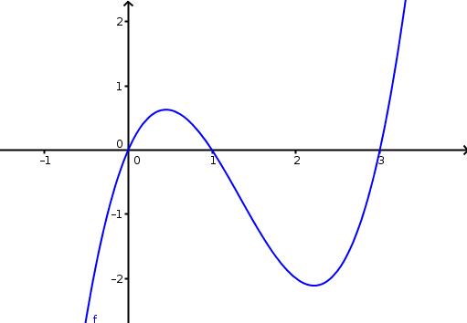 Lernbuch Analysis I
